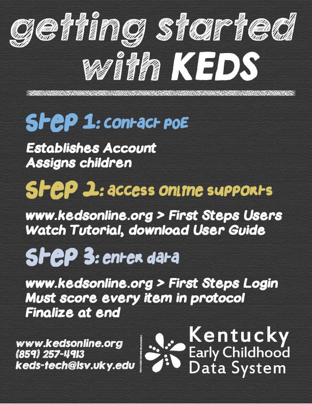 Getting started with KEDS